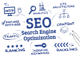 Professional Search Engine Optimization